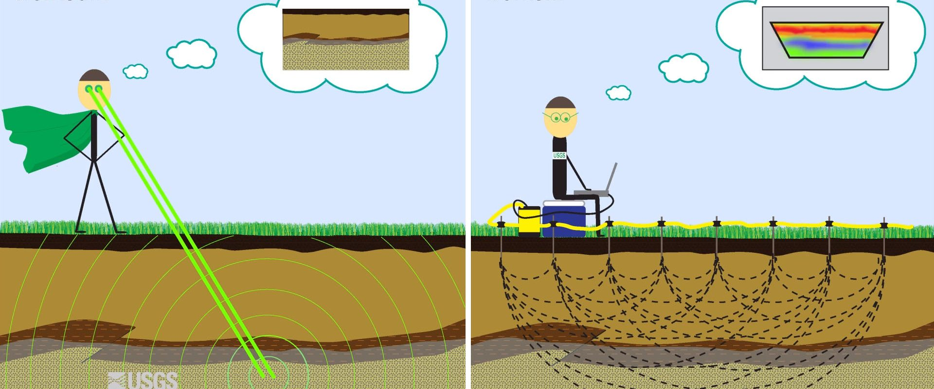 How we wish geophysics worked (USGS)